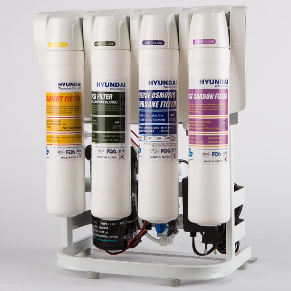 Fluoride Removal Filter Australia