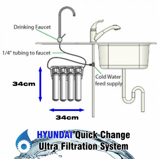 Under Sink Ultra Filtration System Australia