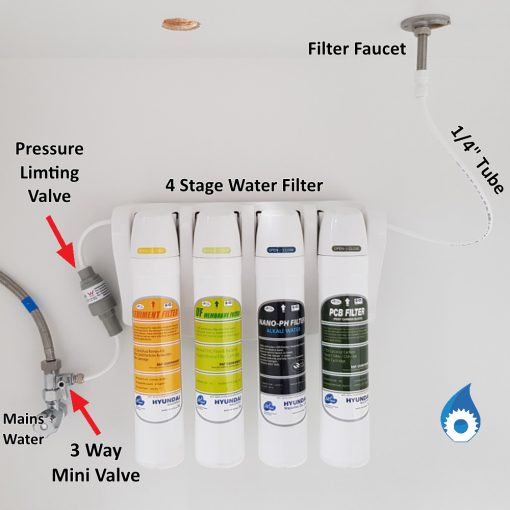 How To Install Undersink Water Filter Australia