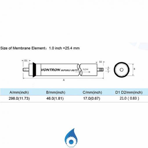 50 GPD RO Membrane Australia