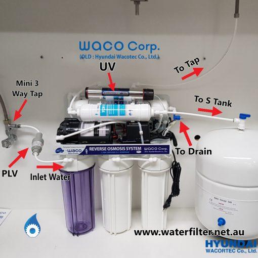 Reverse Osmosis Filter Installation Australia