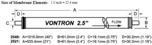 Vontron SW11-2521 Watermaker Filter Replacemet