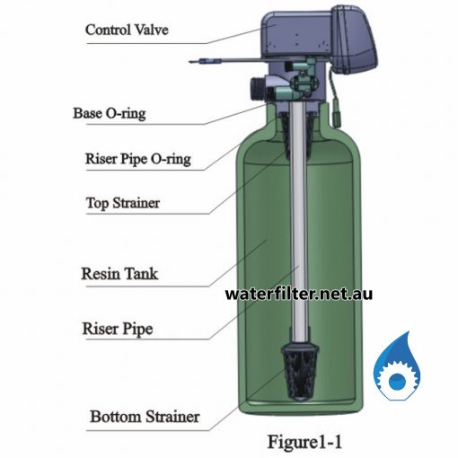 Water Softener Installation Australia